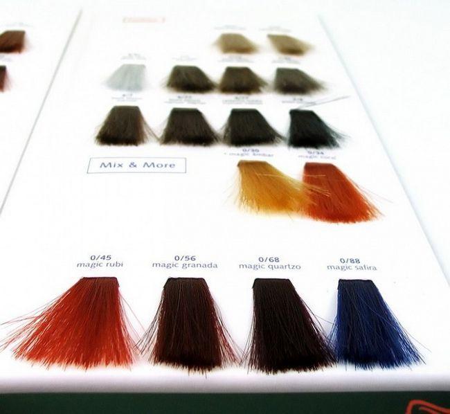 Чим можна пофарбувати волосся
